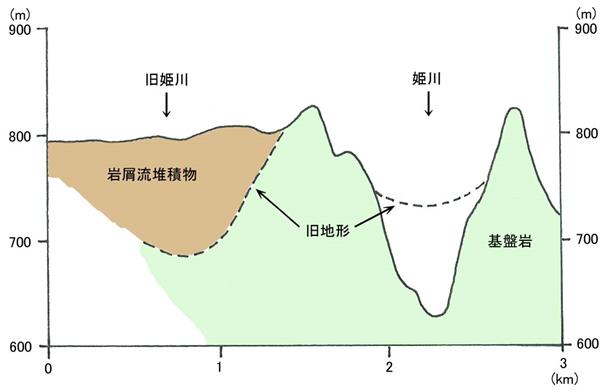 大戸崎岩枩 - JapaneseClass.jp